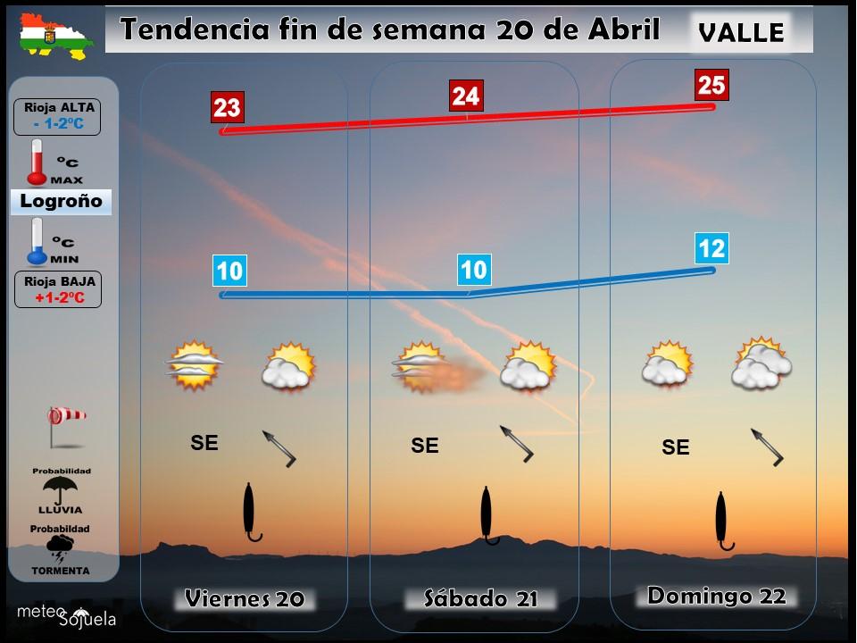 Tendencia del tiempo en La Rioja este fin de semana.Meteosojuela