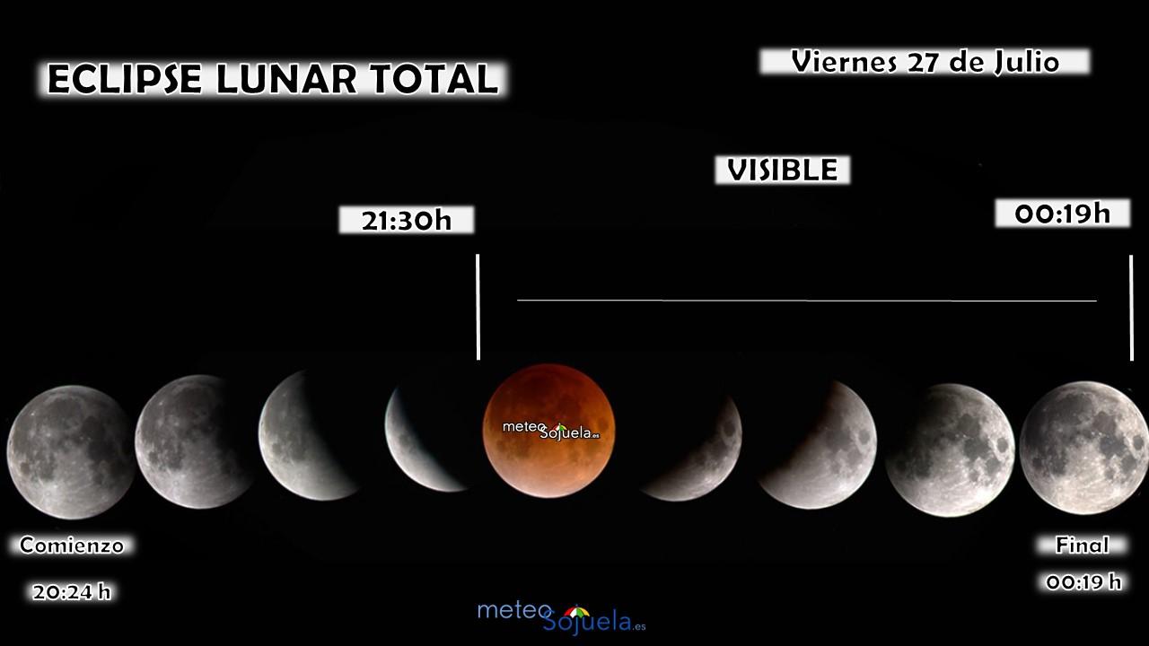 Eclipse Luna Meteosojuela